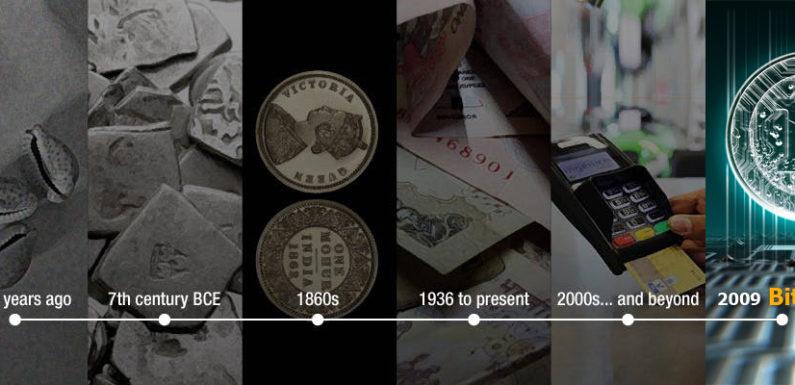 Історія грошей за 10 хвилин в трьох відео
